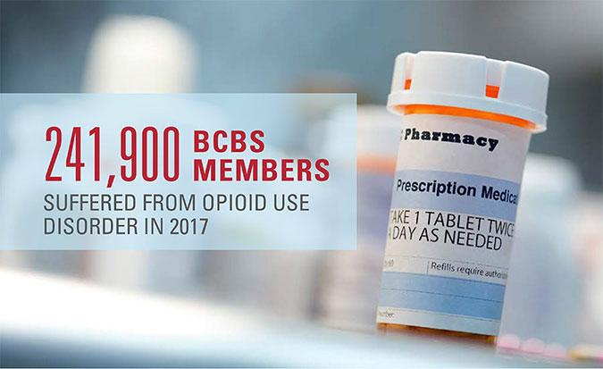 241,900 BCBS members suffered from opioid use disorder in 2017