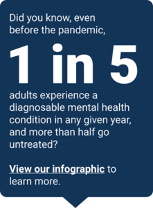 1 in 5 adults experience diagnosable mental health condition in a year. More than half go untreated.